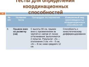 Тесты для определения координационных способностей * № п/пНазвание тестаПро