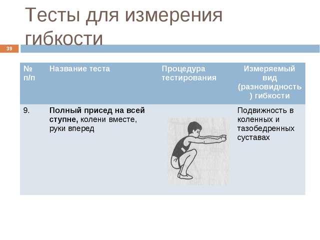 Тесты для измерения гибкости * № п/пНазвание тестаПроцедура тестированияИз...