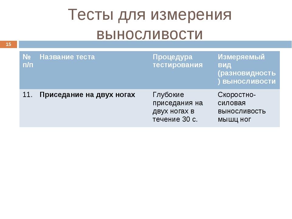 Тесты для измерения выносливости * № п/пНазвание тестаПроцедура тестировани...