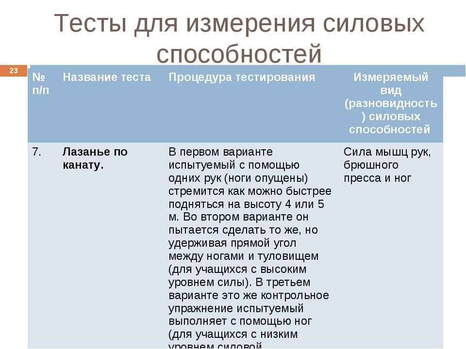 Тесты для измерения силовых способностей * № п/пНазвание тестаПроцедура тес...