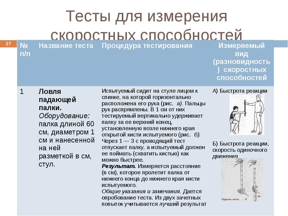 Тесты для измерения скоростных способностей * № п/пНазвание тестаПроцедура...