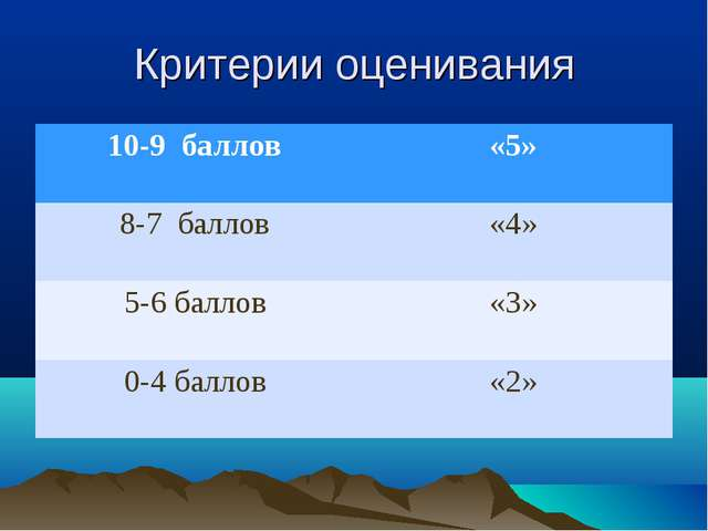 Критерии оценивания 10-9 баллов«5» 8-7 баллов«4» 5-6 баллов«3» 0-4 баллов...