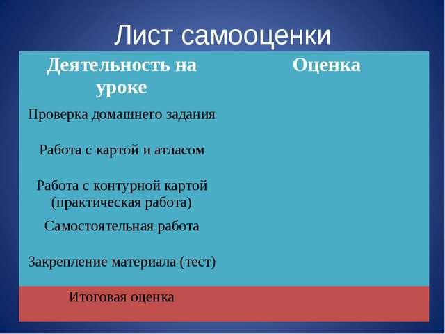 Лист самооценки Деятельность на урокеОценка Проверка домашнего задания Рабо...