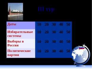 III тур Даты1020304050 Избирательные системы1020304050 Выборы в Рос