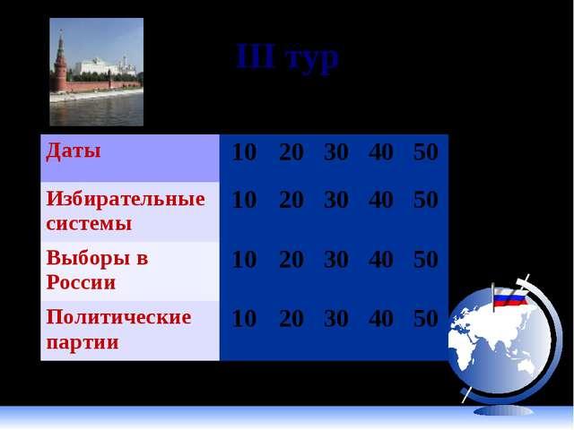 III тур Даты1020304050 Избирательные системы1020304050 Выборы в Рос...