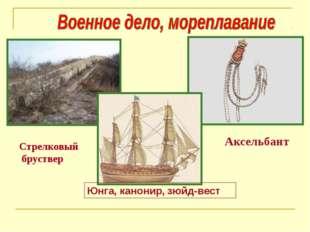 Стрелковый бруствер Юнга, канонир, зюйд-вест Аксельбант