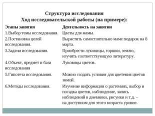 Структураисследования Ходисследовательскойработы (на примере): Этапызанят