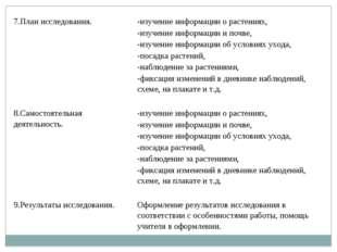 7.Планисследования.-изучение информациио растениях, -изучение информации и