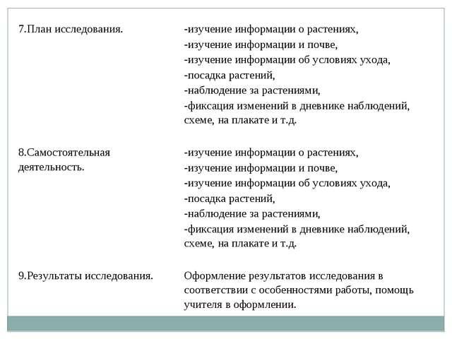 7.Планисследования.-изучение информациио растениях, -изучение информации и...