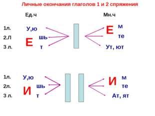 Личные окончания глаголов 1 и 2 спряжения Мн.ч Ед.ч 1л. 2.Л 3 л. У,ю шь т Е Е