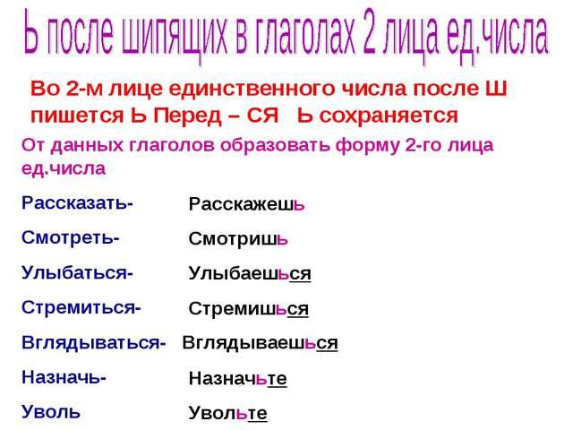 Во 2-м лице единственного числа после Ш пишется Ь Перед – СЯ Ь сохраняется От...