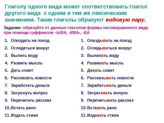 Глаголу одного вида может соответствовать глагол другого вида с одним и тем ж...