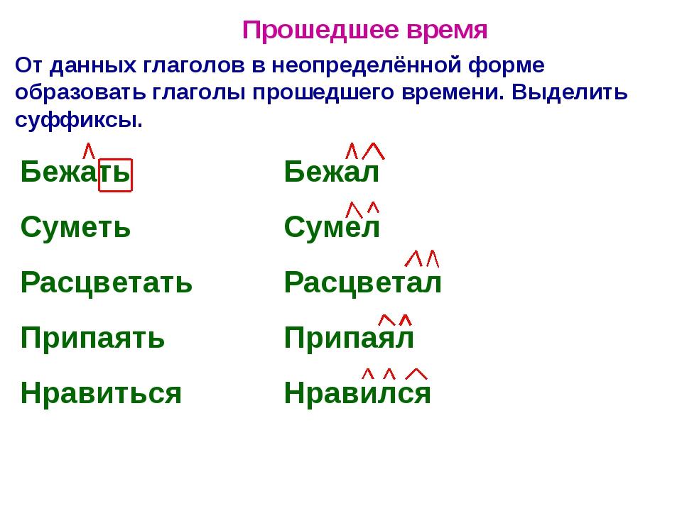 Прошедшее время От данных глаголов в неопределённой форме образовать глаголы...