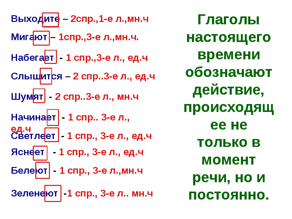 Выходите – 2спр.,1-е л.,мн.ч Мигают – 1спр.,3-е л.,мн.ч. Набегает - 1 спр.,3-...