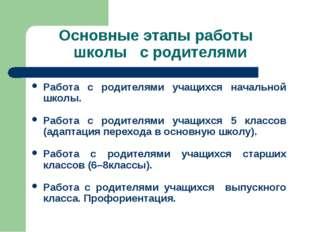 Основные этапы работы школы с родителями Работа с родителями учащихся начальн