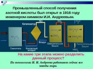 Промышленный способ получения азотной кислоты был открыт в 1916 году инженер