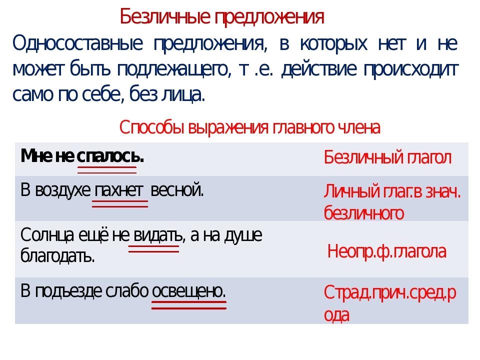 Смотреть решебник по русскому языку безличные предложения