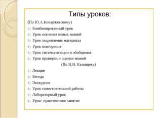 Типы уроков: (По Ю.А.Конаржевскому) Комбинированный урок Урок освоения новых