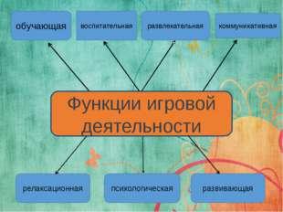 обучающая воспитательная развлекательная коммуникативная релаксационная псих