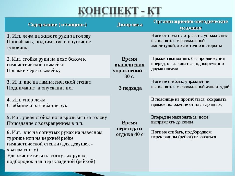 Содержание («станции»)ДозировкаОрганизационно-методические указания 1. И.п....