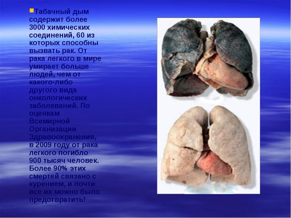 Табачный дым содержит более 3000 химических соединений, 60 из которых способн...