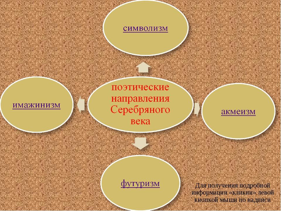 Для получения подробной информации «кликни» левой кнопкой мыши по надписи