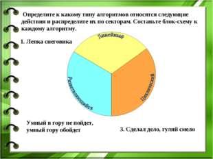 Определите к какому типу алгоритмов относятся следующие действия и распредел