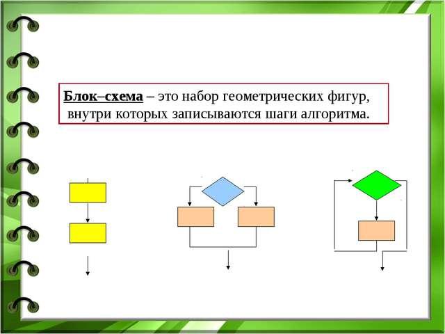 Блок–схема – это набор геометрических фигур, внутри которых записываются шаги...