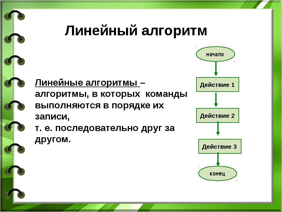 Линейный алгоритм Линейные алгоритмы – алгоритмы, в которых команды выполняют...