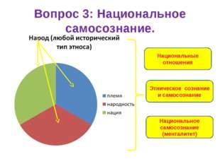 Вопрос 3: Национальное самосознание. Национальные отношения Этническое сознан