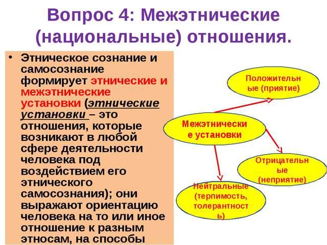 Вопрос 4: Межэтнические (национальные) отношения. Этническое сознание и самос...