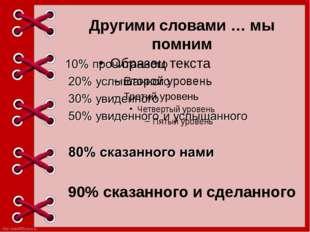 Другими словами … мы помним 90% сказанного и сделанного http://linda6035.ucoz