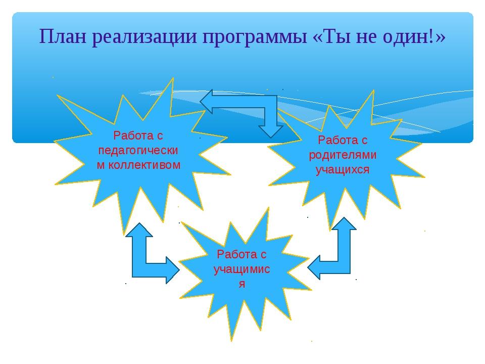 План реализации программы «Ты не один!» Работа с педагогическим коллективом Р...