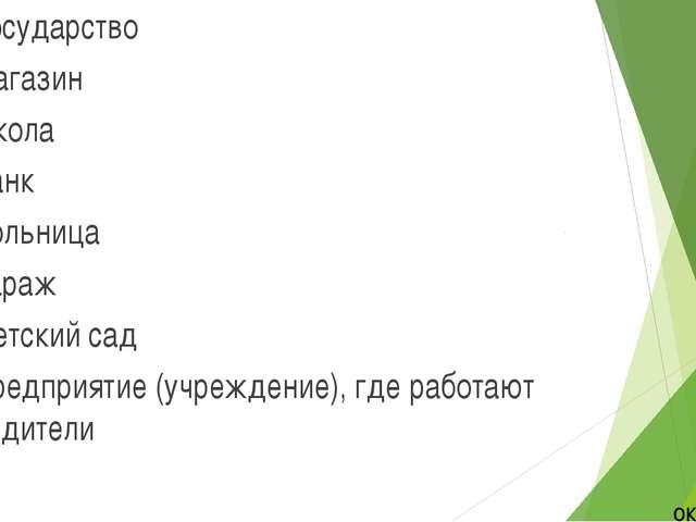 Государство Магазин Школа Банк Больница Гараж Детский сад Предприятие (учрежд...