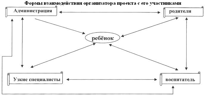 http://festival.1september.ru/articles/608320/img1.gif