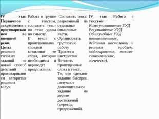 IV этап Первичное закрепление с проговариванием во внешней речи. Цель: решени