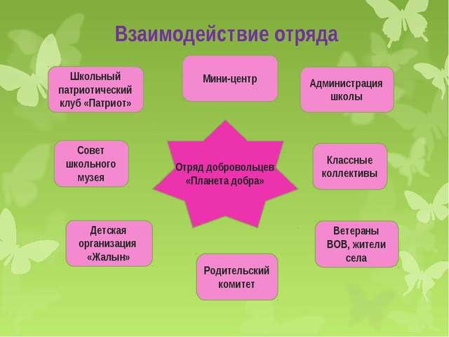 Взаимодействие отряда Администрация школы Классные коллективы Ветераны ВОВ, ж...