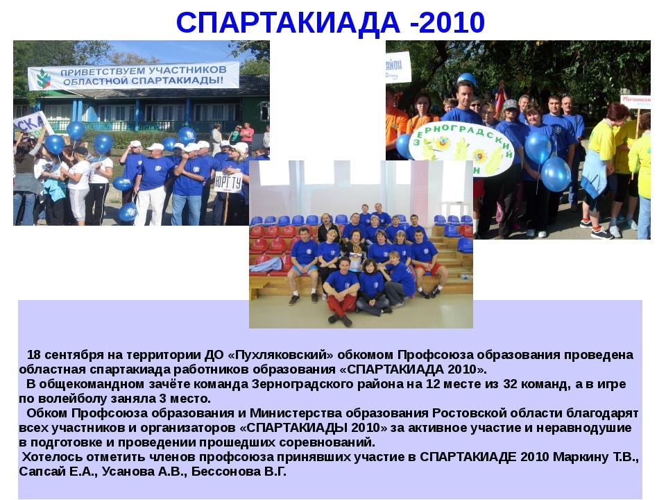 СПАРТАКИАДА -2010 18 сентября на территории ДО «Пухляковский» обкомом Профс...