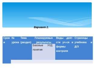 Вариант 2. Сроки № урока Тема (раздел) Планируемые результаты Виды деят-сти