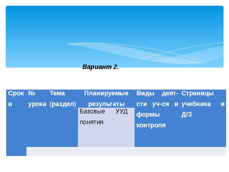 Вариант 2. Сроки № урока Тема (раздел) Планируемые результаты Виды деят-сти...