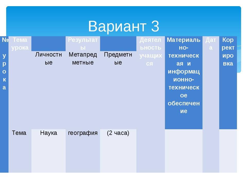 Вариант 3 № урока Тема урока Результаты Деятельность учащихся Материально-те...