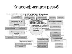 Классификация резьб