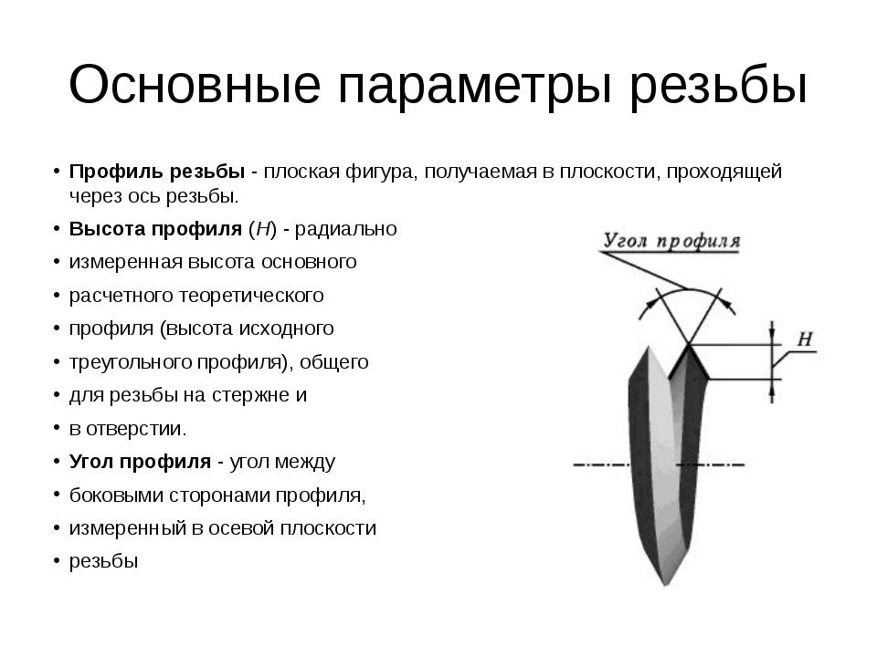 Основные параметры резьбы Профиль резьбы- плоская фигура, получаемая в плоск...