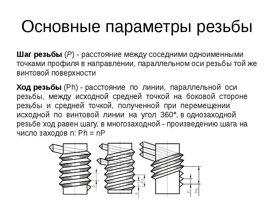 Основные параметры резьбы Шаг резьбы(P) - расстояние между соседними одноиме...