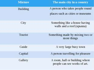 Mixture The main city in a country Building A person who takes people round