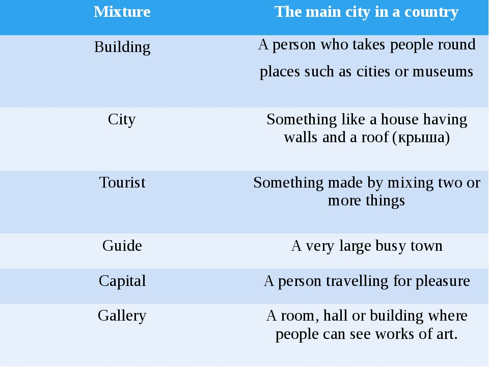 Mixture The main city in a country Building A person who takes people round...