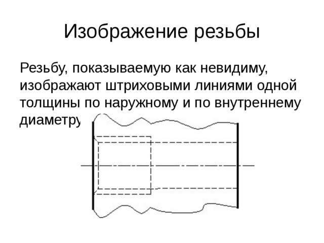 Изображение резьбы Резьбу, показываемую как невидиму, изображают штриховыми л...