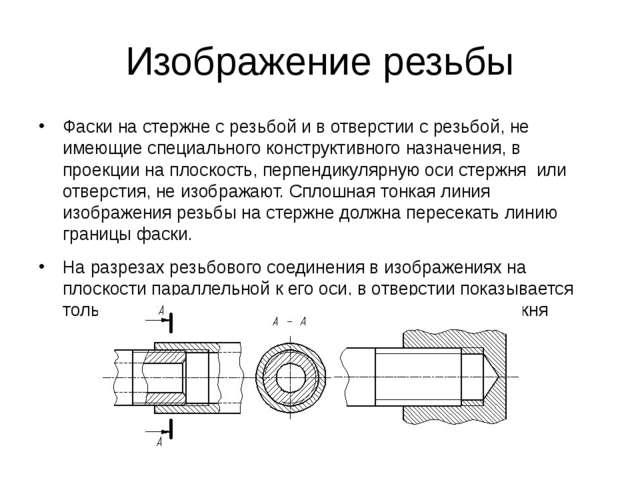 Изображение резьбы Фаски на стержне с резьбой и в отверстии с резьбой, не име...