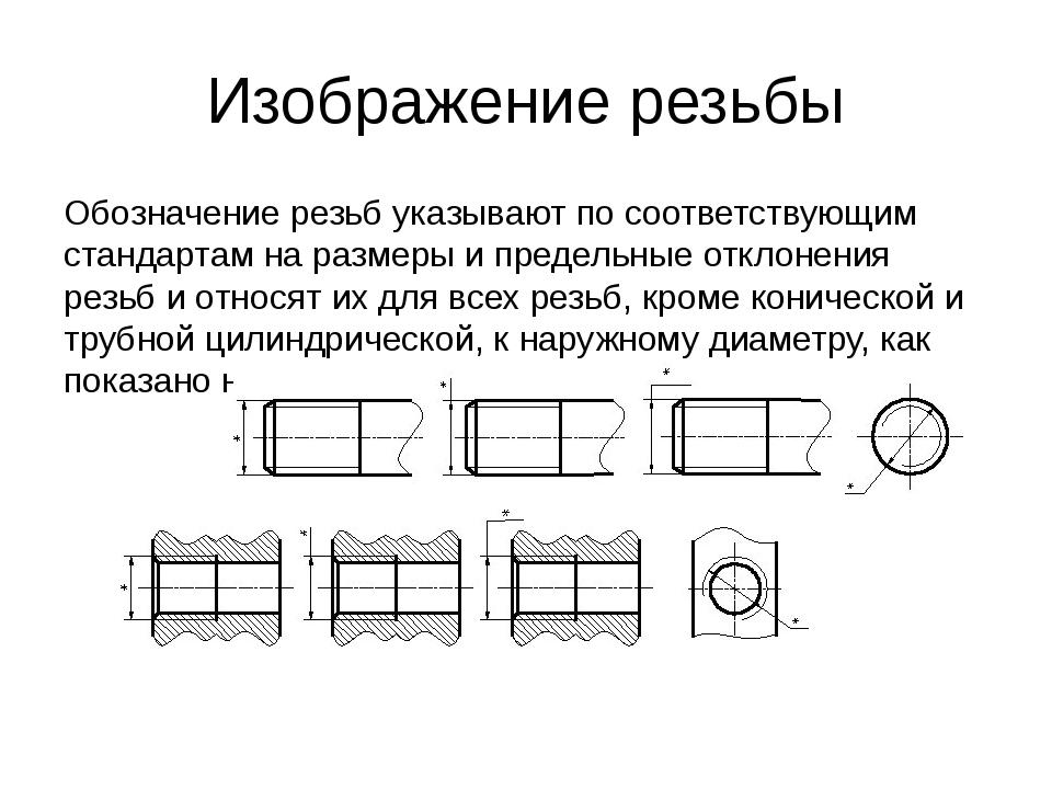 Изображение резьбы Обозначение резьб указывают по соответствующим стандартам...
