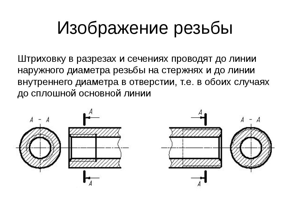 Изображение резьбы Штриховку в разрезах и сечениях проводят до линии наружног...
